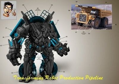 [Digital-Tutors] Transforming Robot Production Pipeline vol 1-4 (2012)