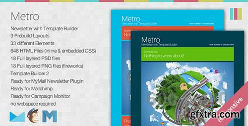 ThemeForest - Metro v1.1 - Responsive Newsletter with Template Builder