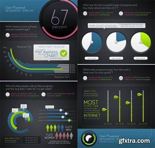 User Powered Infographic Template V.5
