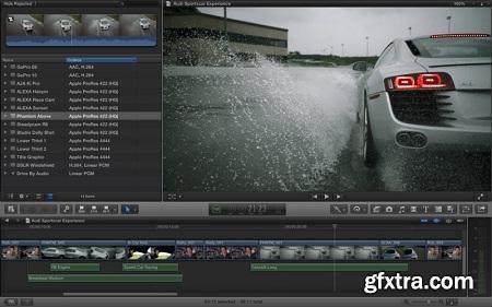 Final Cut Pro X v10.0.9 + FxFactory 4.1 MacOSX