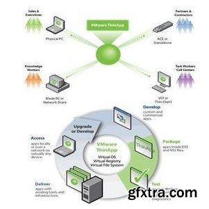 VMware ThinApp Enterprise 4.7.3 Build 891762 (Un-PopUp Version)