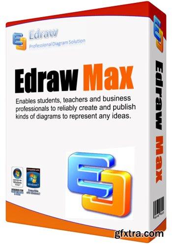 EdrawSoft Edraw Max 7.2.0.2467 Portable