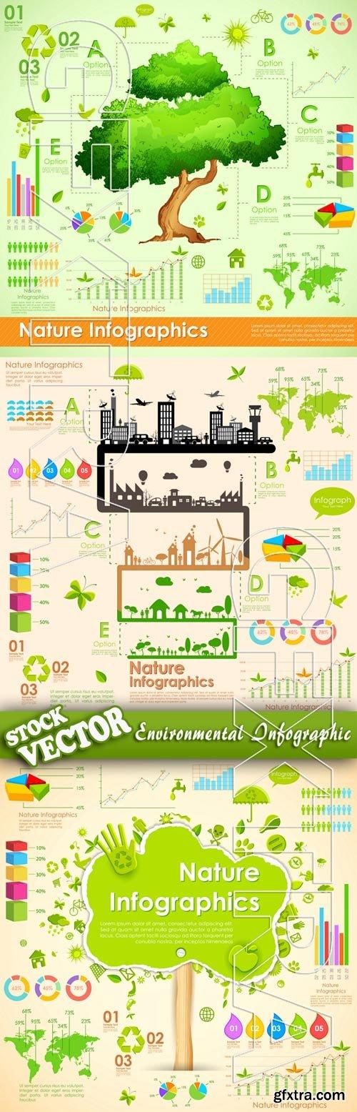 Stock Vector - Environmental Infographic