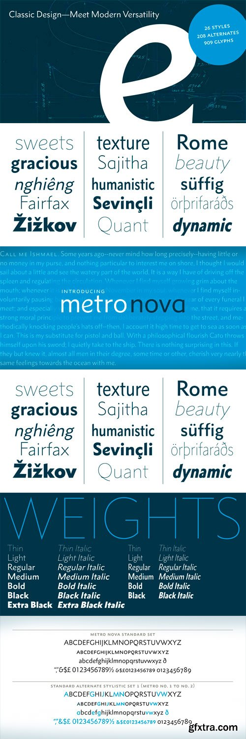 Metro Nova Font Family - 26 Fonts for $1147!
