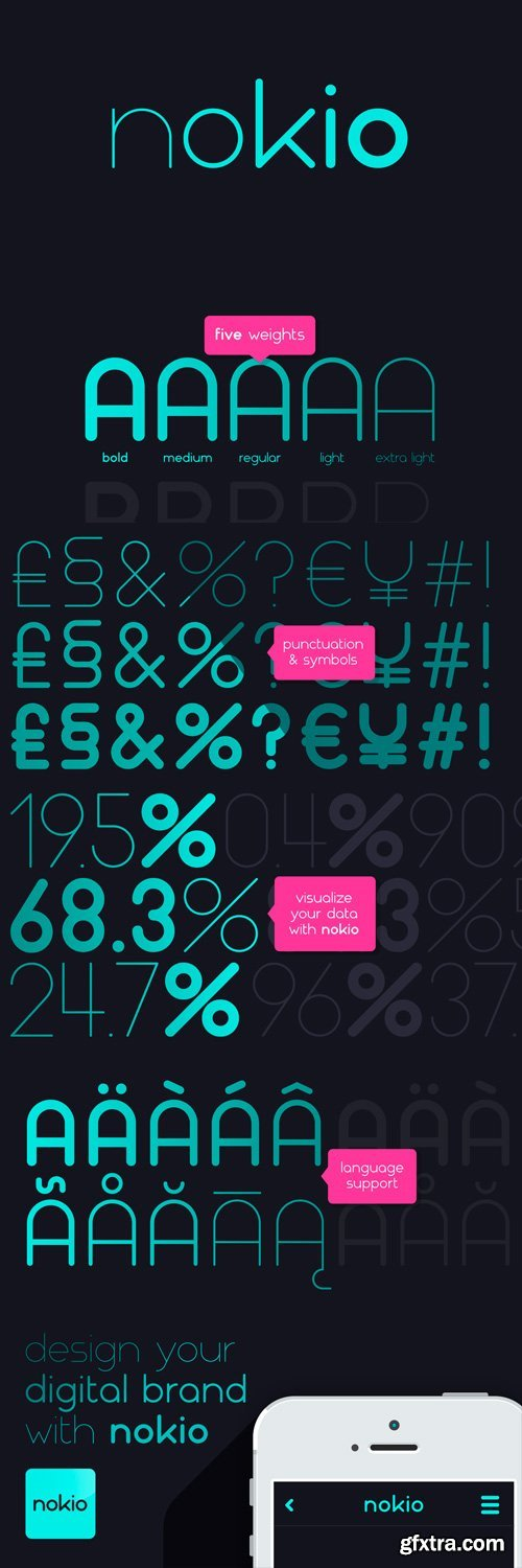 Nokio Font Family - 5 Fonts for $100