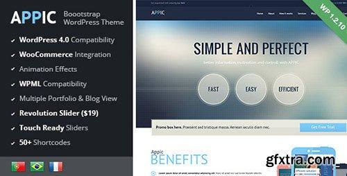 ThemeForest - Appic v1.2.10 - Business & Technology WordPress Theme