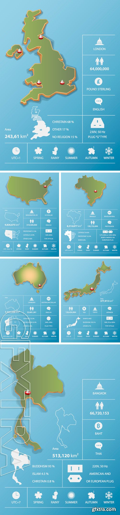 Stock Vectors - Map and travel Infographic template design. National data icons and element. Vector Illustration