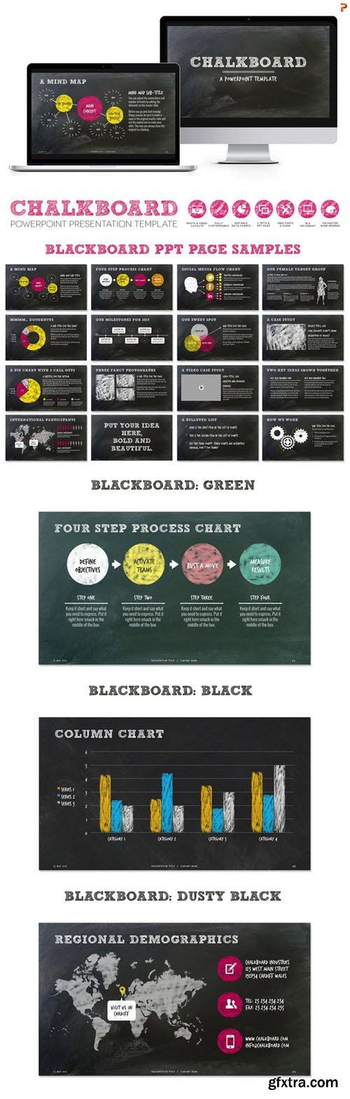 Chalkboard PPT Presentation Template - CM 274012