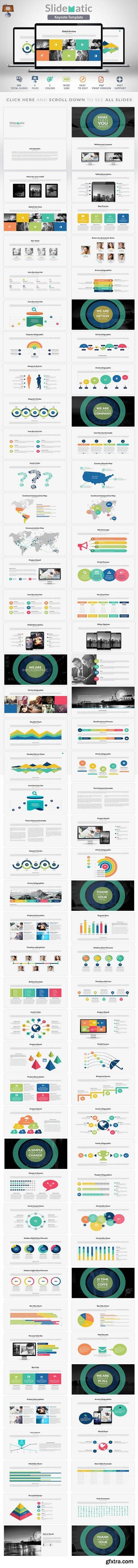 CM - Slidematic | Keynote Presentation 288483