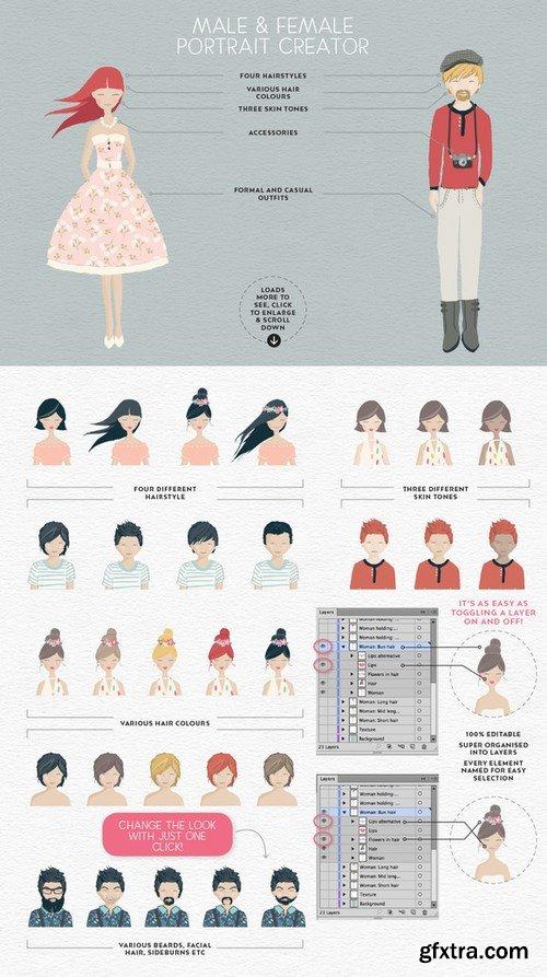 CM - Personalised Portrait Creator 691377