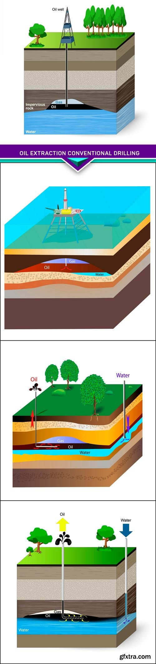 Oil extraction Conventional drilling 4X EPS