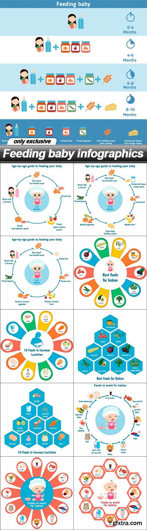 Feeding baby infographics - 11 EPS