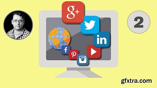Social Media Marketing Module 2 - Marketing As A Business Priority