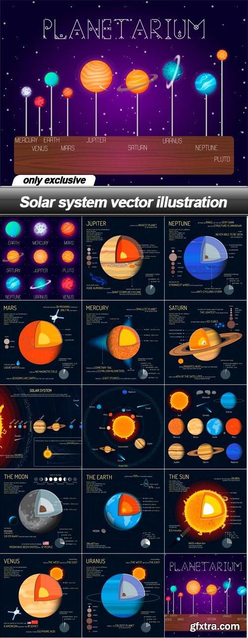 Solar system vector illustration - 15 EPS