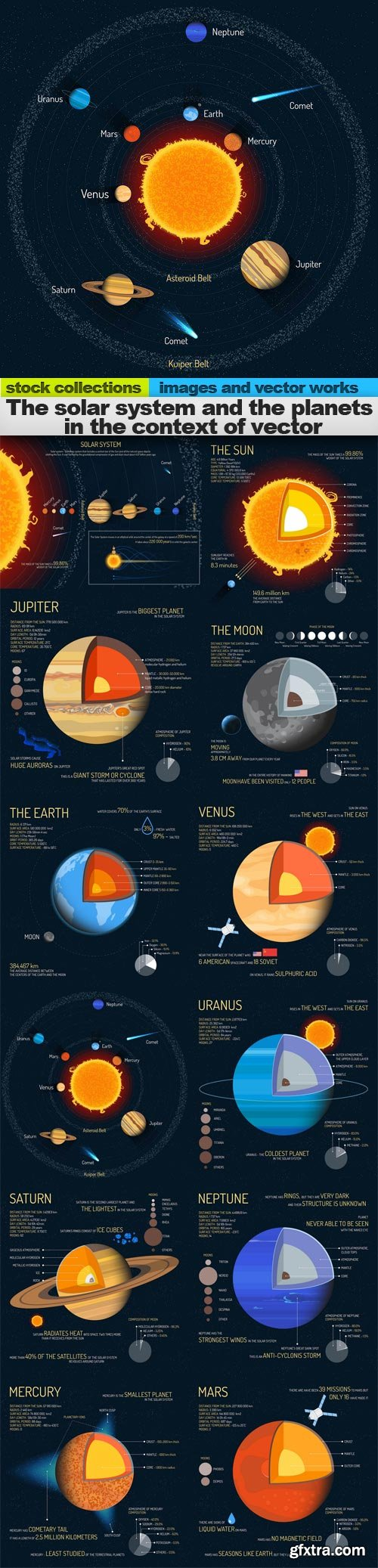The solar system and the planets in the context of vector, 12 x EPS