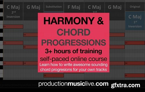 Production Music Live Harmony and Chord Progressions TUTORiAL-TZG