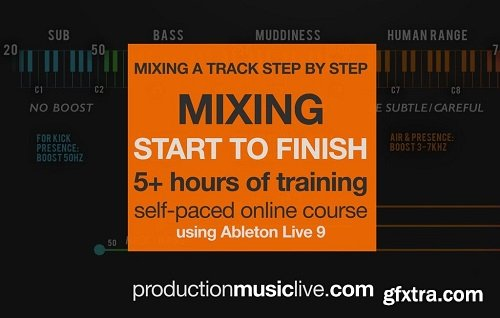 Production Music Live Mixing A Track From Start To Finish TUTORiAL-TZG