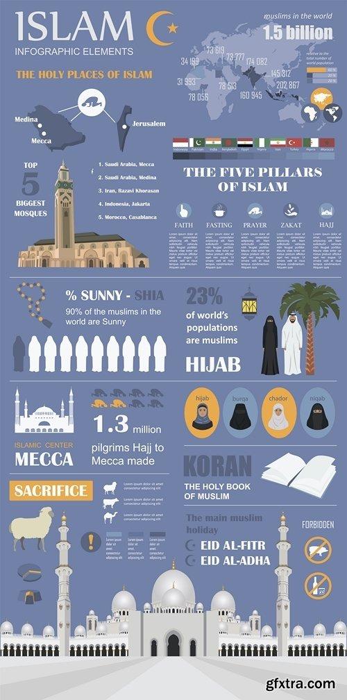 Islam infographic. Muslim culture 2