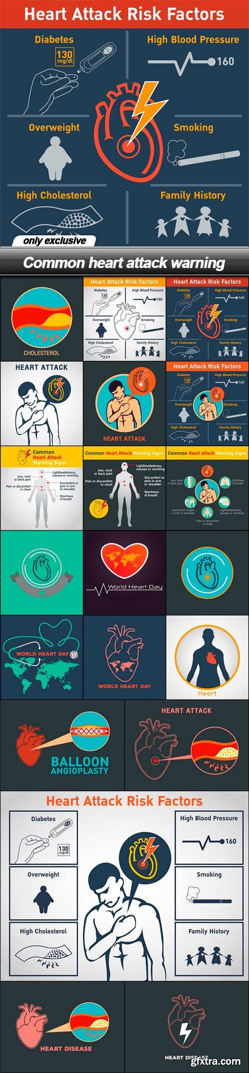 Common heart attack warning - 20 EPS