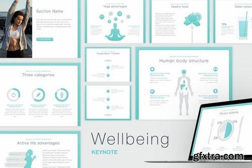 Wellbeing Keynote Template