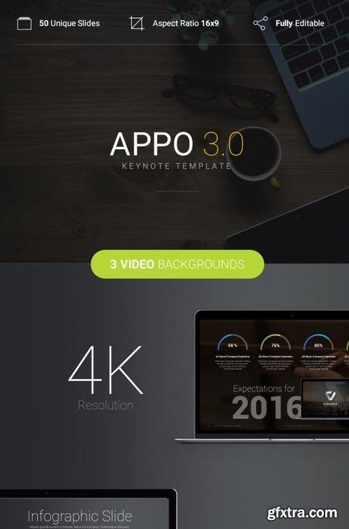 GraphicRiver - APPO 30 Keynote Template 16821181