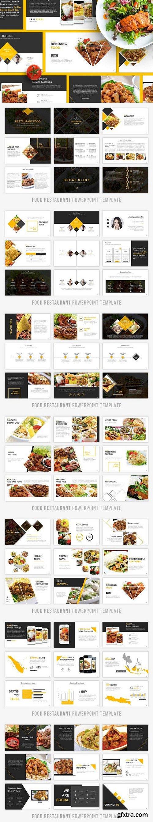 CM - Food Presentation Powerpoint 1344563