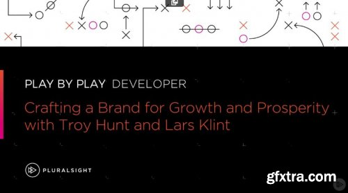Play by Play: Crafting a Brand for Growth and Prosperity