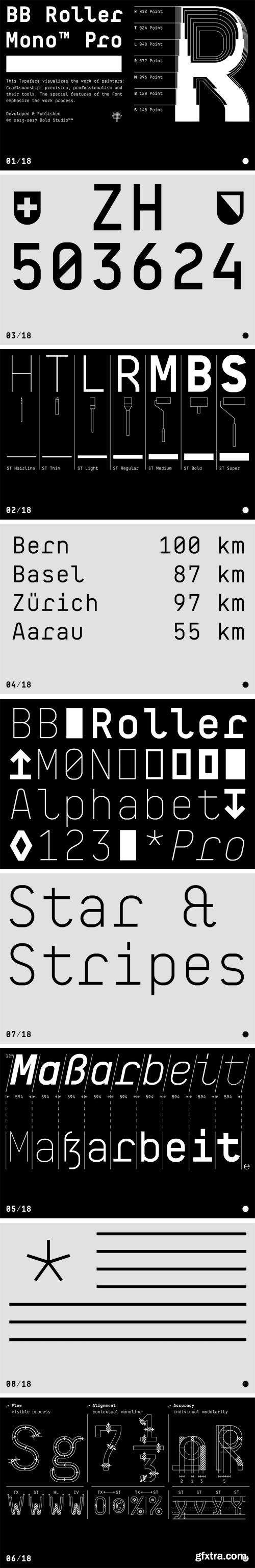 BB Roller Mono Pro Full Family
