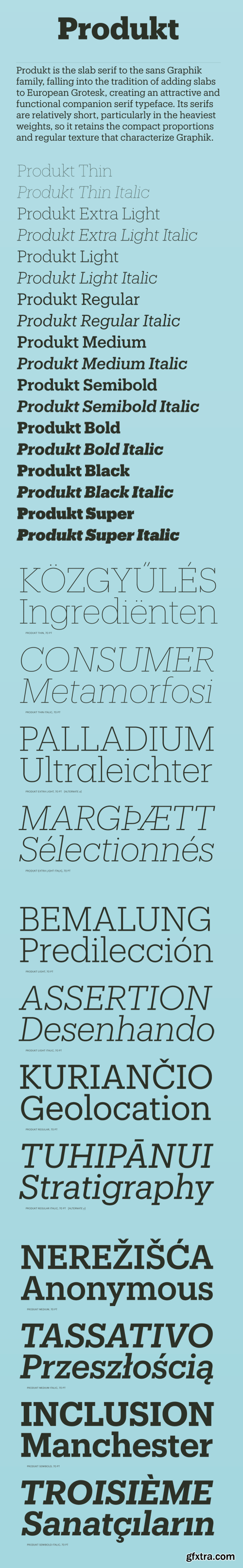 Produkt Font Family (Updated)