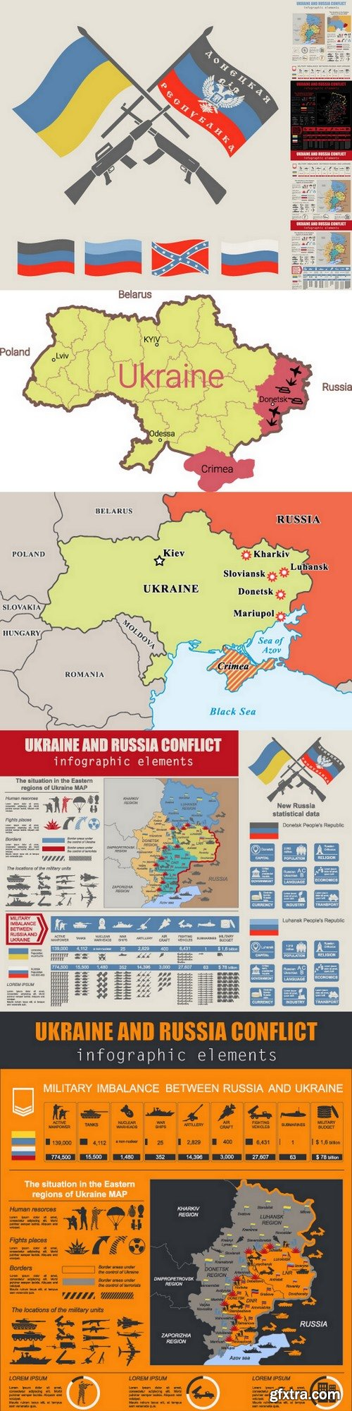 Ukraine and Russia military conflict