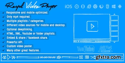 CodeCanyon - Royal Video Player - 7490113 - V3.7