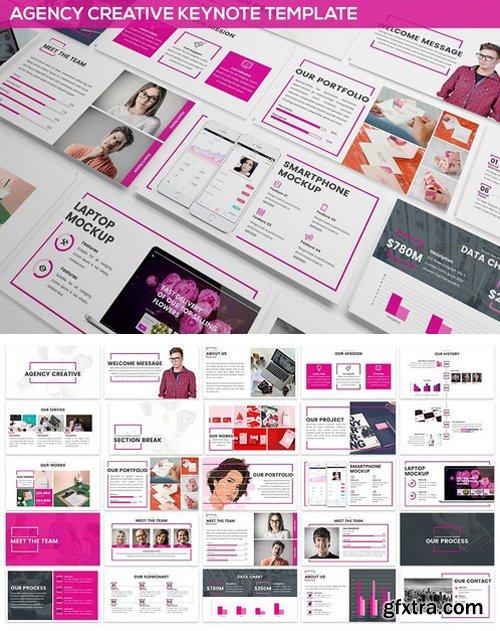 CM - Agency Creative Keynote 2331415