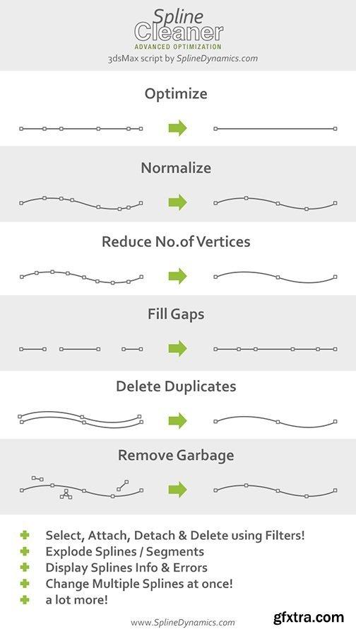 SplineDynamics Spline Cleaner for 3ds Max 2012 - 2018