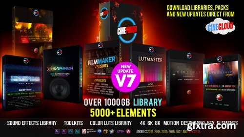 Videohive CINEPUNCH Video Creator Bundle V7 20601772