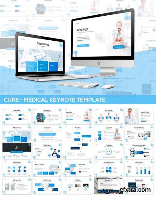 CM - Cure - Keynote Template 2527199