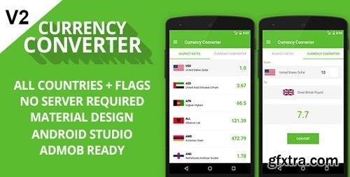 CodeCanyon - Currency Converter v1.2 + Admob Ready - 18294113
