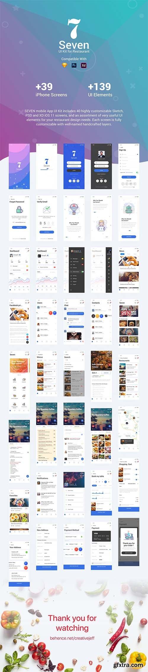 Seven Restaurant UI Kit