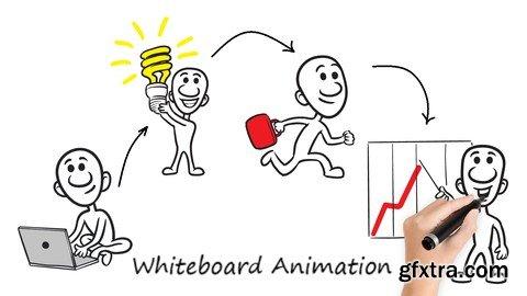 Creative Whiteboard Animation Videos Using VideoScribe [V2