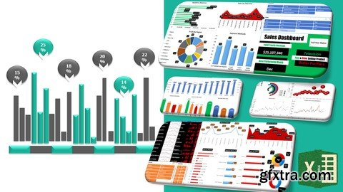 Excel Dashboard - Data Analysis with Dynamic Excel Dashboard