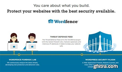 Wordfence Security Premium v7.1.6 - Best Security Available For WordPress