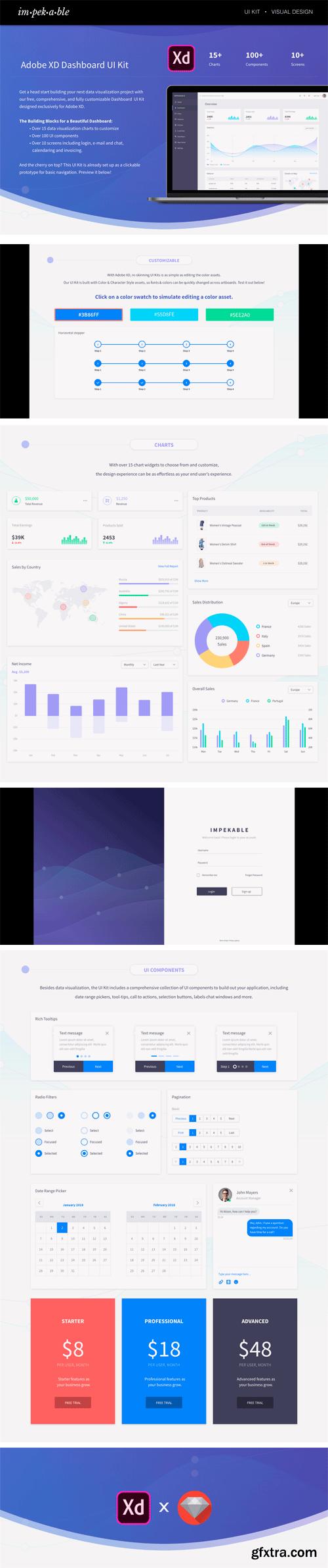 Creativefabrica - Dashboard UI Kit for Adobe XD 447250