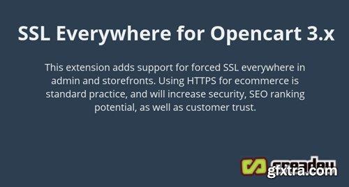 Opencart 3 Force SSL Everywhere - Full Site HTTPS v1.2.0