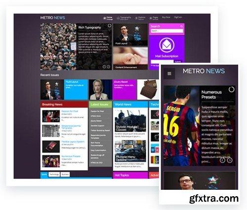 ThemeXpert - Metronews v1.2 - Responsive Joomla Template For News & Magazine