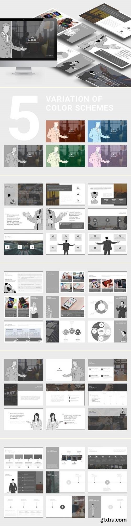 Mande : Company Credentials PowerPoint Template