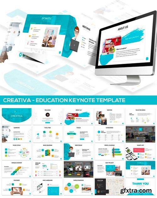 CM - Creativa- Education Keynote Template 2527191