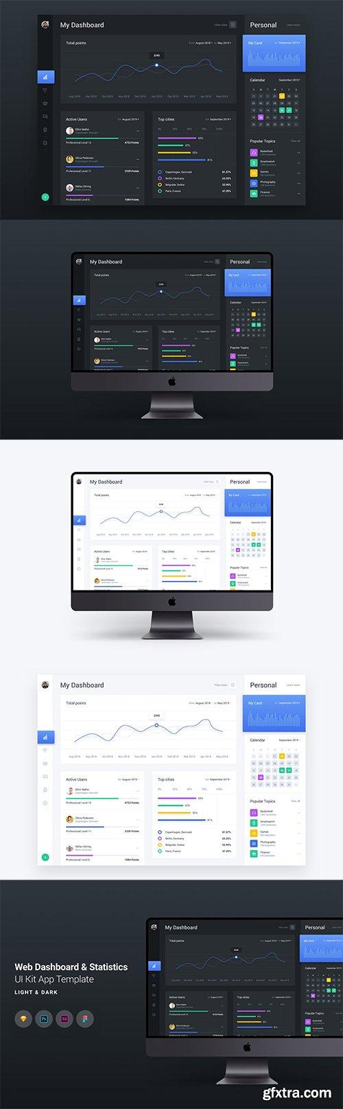 Web Dashboard & Statistics UI Kit App Template 1