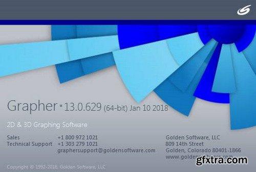 Golden Software Grapher 15.2.311