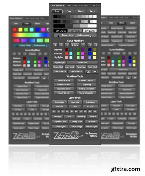 F.64 Elite - Zone System Photoshop Panel v4.0