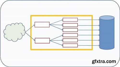 Hands on big data streaming with Apache Storm