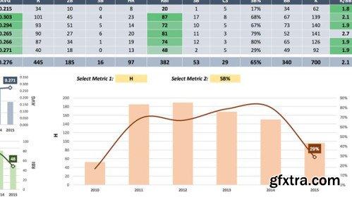 Excel Data Visualization Part 2: Designing Custom Visualizations